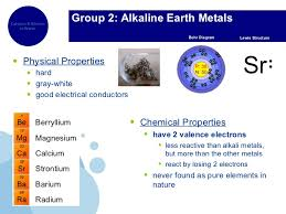 Periodic Table Changes Metals Periodic Table Paso Evolist Co