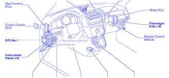 toyota highlander v6 4 door 2003 fuse box block circuit breaker