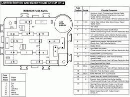 ford ranger fuse box diagram wiring diagram byblank