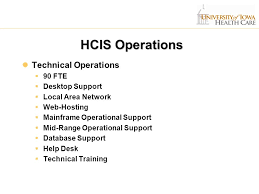 Help Desk Technician Training Health Care Information Systems Hcis Operations Clinical Systems