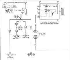 wiring diagram 1995 jeep u2013 schematics and wiring diagrams