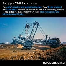 bagger 288 excavator icravescience