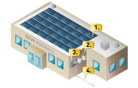 the basics of photovoltaic systems paradise energy solutions