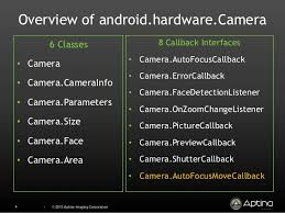 tutorial android hardware camera2 camera 2 0 in android 4 2