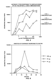 patent us8642044 prevention and treatment of amyloidogenic