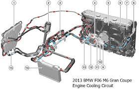 bmw m6 engine diagram bmw wiring diagrams instruction