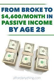 Real Estate Investor Resume 25 Best Investing In Rental Property Ideas On Pinterest Rental