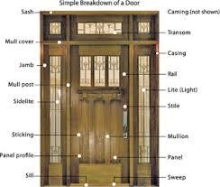 Parts Of An Exterior Door Entry Door With Sidelights