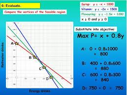 a level maths assessments c1 c4 d1 d2 fp1 fp2 m1 m2 s1