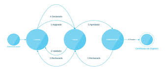 proceso de registro u2013 sitio oficial de urmoprelaft