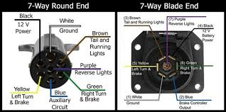 hd wallpapers rv hitch wiring diagram dandroidgdesktoph cf