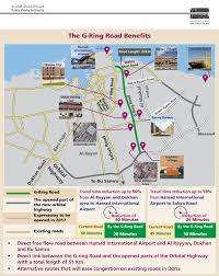 Doha Qatar Map G Ring Road Opens For Traffic From Today The Peninsula Qatar