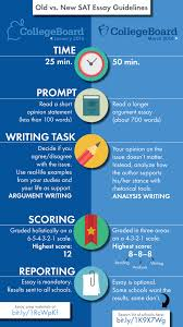 sat writing sample essays this infographic compares the new sat test format vs the act are your teens ready for the new sat essay click here for a lecture and