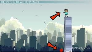 air resistance and free fall video u0026 lesson transcript study com