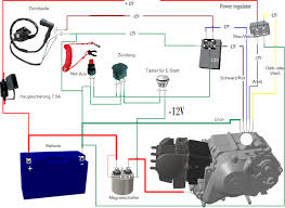 mini atv loncin 110 wiring diagram mini bike wiring 49cc 43cc
