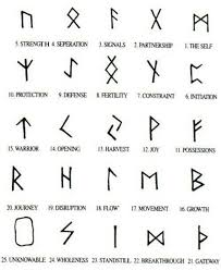 best 25 symbol tattoos with meaning ideas on symbols