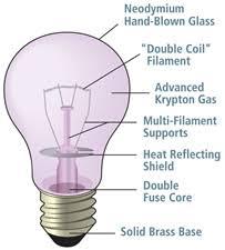natural full spectrum lighting spectrum light bulbs