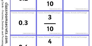 equivalent fractions decimals and percentages classroom secrets