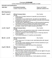 mba resume template the impacts of the affordable care act department of economics mba