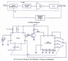frequency multiplication electronic circuits and diagram