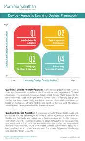 understanding device agnostic learning design framework purnima