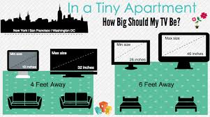 televisions for every size apartment hotpads blog