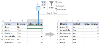 Ascii Table Flip How To Flip Data In Excel Columns And Rows Vertically And