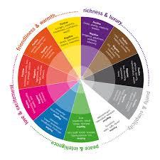 Colour Color Colour Why Is Colour Choice So Important In Design Toucan Design