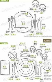 Fancy Place Setting Creating A Great Table Setting Means That Every Item Has A Place