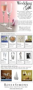 wedding gift cost wedding gift guide infographic