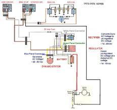 diagrams 957902 kz1000 ignition system wiring diagram u2013 1977