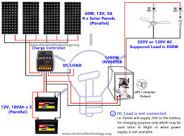 complete solar panel installation calculation step by step procedure