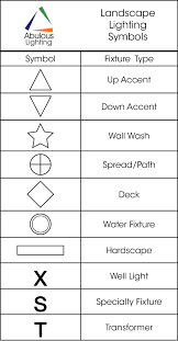 Construction Plan Symbols How To Plan Landscape Lighting Abulous Lighting U2013 Roswell