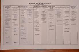 algebra a complete course algebra 1 and 2 dvd workbook set