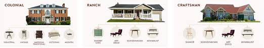 creating a cohesive home inside and out homes com