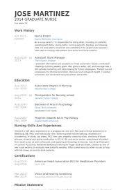 Resume Objective For A Nurse Nurse Extern Resume Samples Visualcv Resume Samples Database