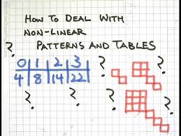 pattern is linear write equations for non linear patterns youtube
