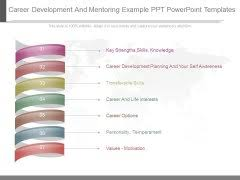 mentoring template mentor powerpoint templates slides and graphics