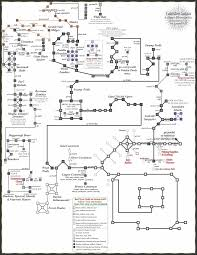 The Burrow Floor Plan Kythryn U0027s Journal Maps Of Elanthian Herbs And Life Mana