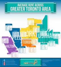 infographic rentseeker ca blog part 2
