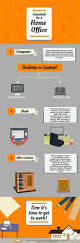 essentials for a home office infographic