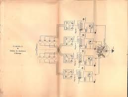 file renault 190hp wiring diagram drawing5 jpg wikimedia commons