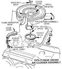 454 engine parts diagram infiniti fuse box diagram