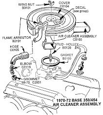 1998 Chevy Monte Carlo Wiring Diagrams Similiar 1973 Chevy Nova Wiring Diagram Keywords U2013 Readingrat Net