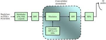 imagenes satelitales caracteristicas características de las comunicaciones por satélite monografias com