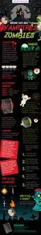 fun facts about vampires and zombies infographic infographicspedia