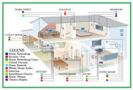 wiring diagram kitchen outlets uk wiring wiring diagrams