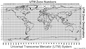 utm zone map projecting and cleaning from eastings and northings to wgs84