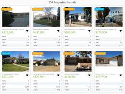 Santa Clarita Zip Code Map by All Distressed Property Types By Zip Code Or City Name Provided By