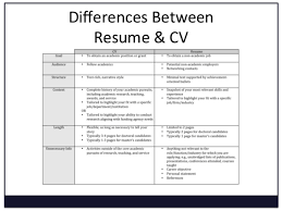 cv vs resume the differences curriculum vitae cv vs a resume difference between and portfolio